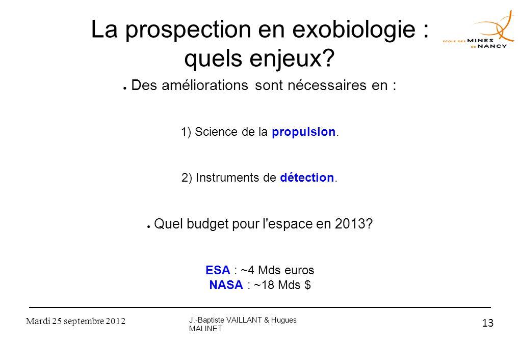 Mardi 25 septembre 2012 13 La prospection en exobiologie : quels enjeux? ● Des améliorations sont nécessaires en : 1) Science de la propulsion. 2) Ins