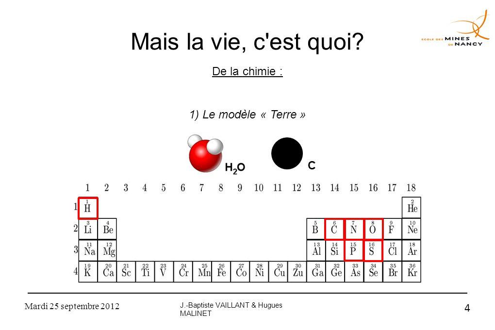 Mardi 25 septembre 2012 4 Mais la vie, c'est quoi? De la chimie : 1) Le modèle « Terre » J.-Baptiste VAILLANT & Hugues MALINET C