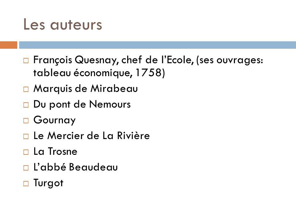 Les auteurs  François Quesnay, chef de l'Ecole, (ses ouvrages: tableau économique, 1758)  Marquis de Mirabeau  Du pont de Nemours  Gournay  Le Mercier de La Rivière  La Trosne  L'abbé Beaudeau  Turgot