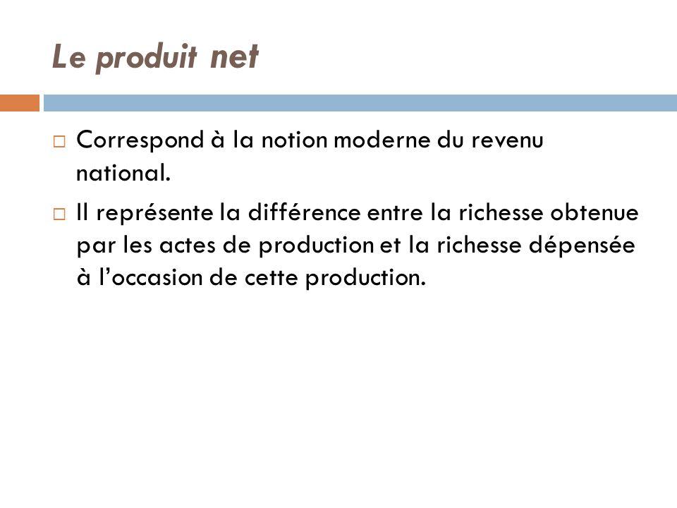 Le produit net  Correspond à la notion moderne du revenu national.  Il représente la différence entre la richesse obtenue par les actes de productio