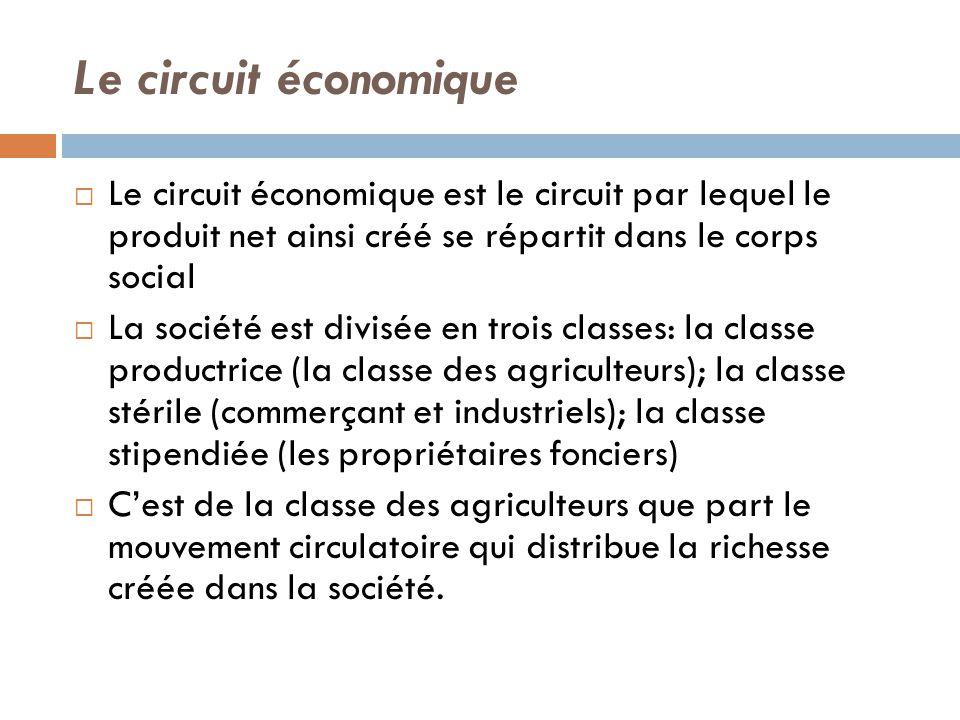 Le circuit économique  Le circuit économique est le circuit par lequel le produit net ainsi créé se répartit dans le corps social  La société est divisée en trois classes: la classe productrice (la classe des agriculteurs); la classe stérile (commerçant et industriels); la classe stipendiée (les propriétaires fonciers)  C'est de la classe des agriculteurs que part le mouvement circulatoire qui distribue la richesse créée dans la société.