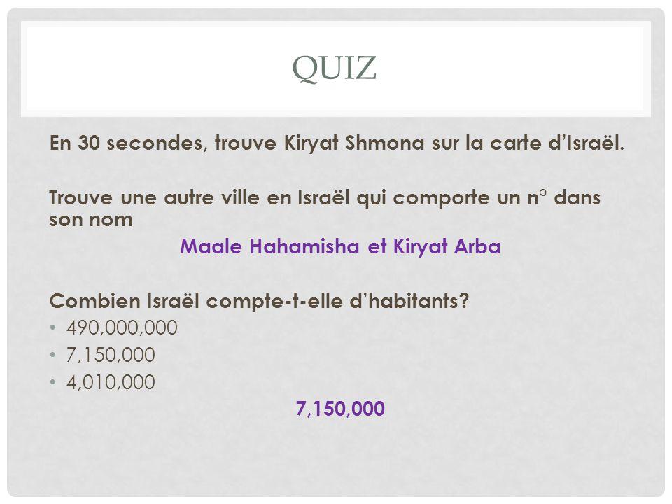 QUIZ En 30 secondes, trouve Kiryat Shmona sur la carte d'Israël. Trouve une autre ville en Israël qui comporte un n° dans son nom Maale Hahamisha et K