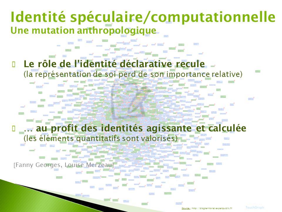 ✔ … au profit des identités agissante et calculée (les éléments quantitatifs sont valorisés) Source : http://blogterritorial.expertpublic.fr  Fanny G