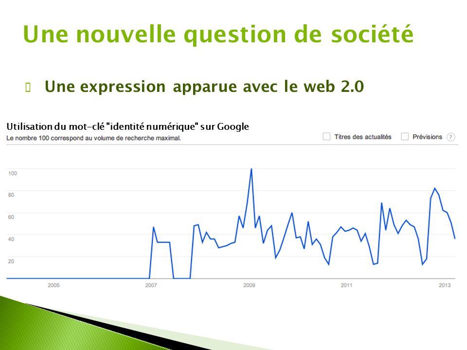 Une nouvelle question de société ✔ Une expression apparue avec le web 2.0 Utilisation du mot-clé identité numérique sur Google