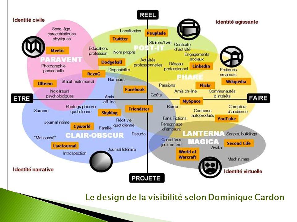 Le design de la visibilité selon Dominique Cardon