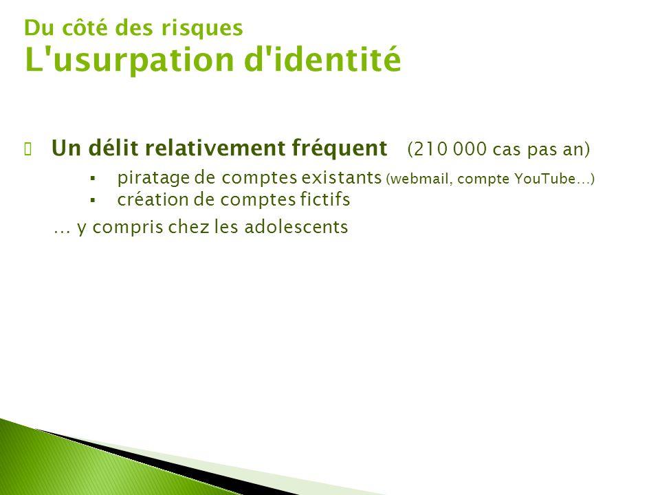 Du côté des risques L usurpation d identité ✔ Un délit relativement fréquent (210 000 cas pas an)  piratage de comptes existants (webmail, compte YouTube…)  création de comptes fictifs … y compris chez les adolescents
