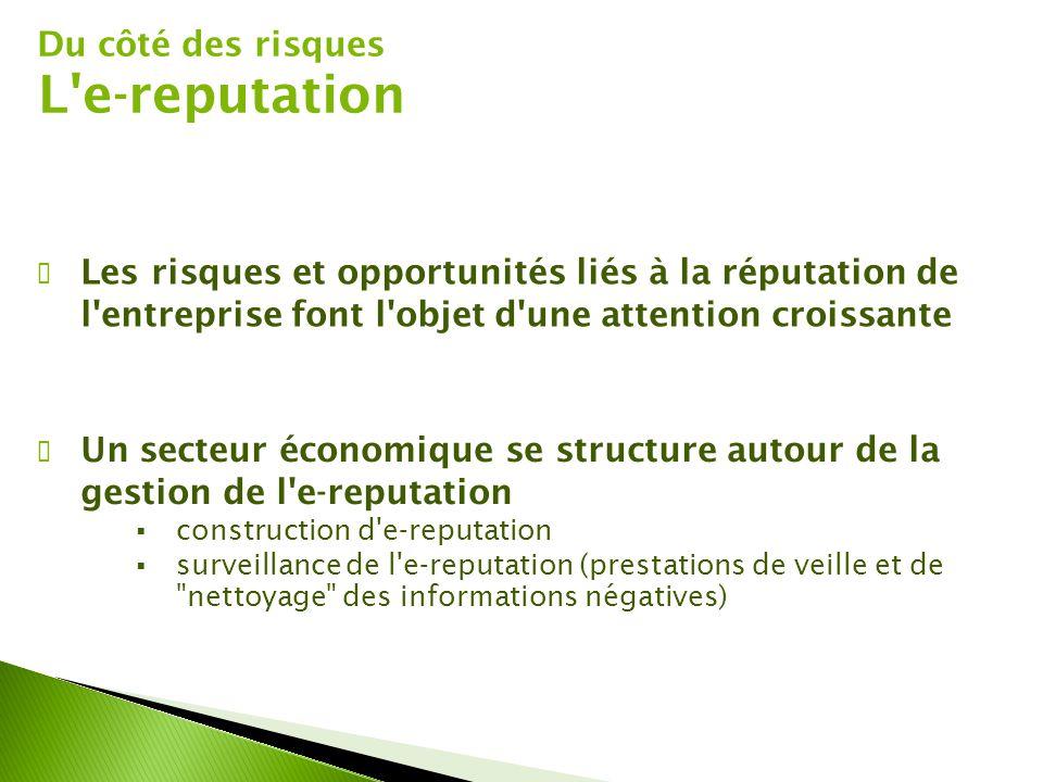 ✔ Un secteur économique se structure autour de la gestion de l e-reputation  construction d e-reputation  surveillancede l e-reputation (prestations de veille et de nettoyage des informations négatives) Du côté des risques L e-reputation
