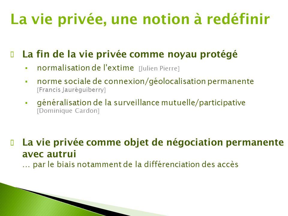 La vie privée, une notion à redéfinir ✔ La fin de la vie privée comme noyau protégé  normalisation de l'extime  Julien Pierre   norme sociale de c