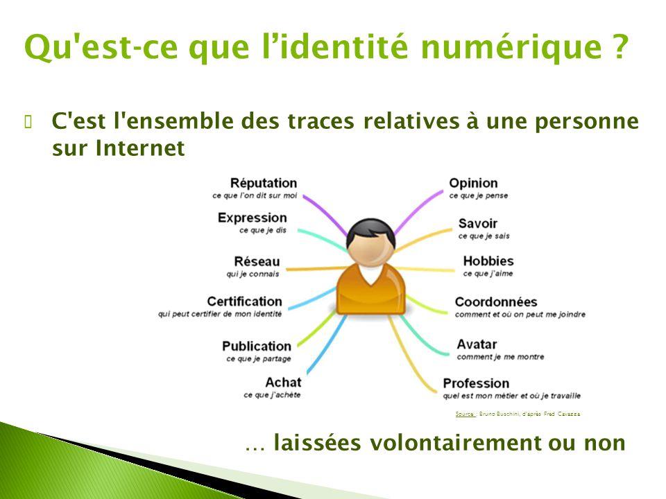 ✔ C est l ensemble des traces relatives à une personne sur Internet Source : Bruno Buschini, d après Fred Cavazza … laissées volontairement ou non Qu est-ce que l'identité numérique ?