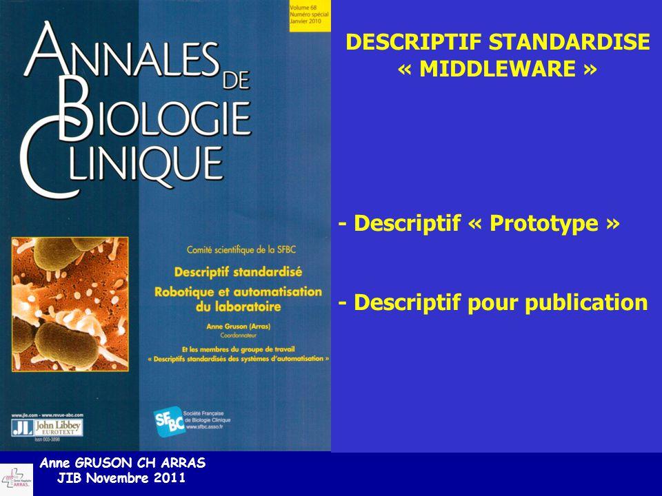 DESCRIPTIF STANDARDISE « MIDDLEWARE » - Descriptif « Prototype » - Descriptif pour publication Anne GRUSON CH ARRAS JIB Novembre 2011