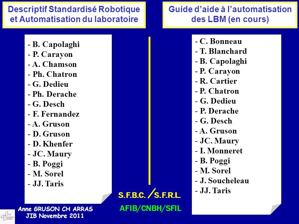 S.F.B.C.S.F.R.L. AFIB/CNBH/SFIL - B. Capolaghi - P. Carayon - A. Chamson - Ph. Chatron - G. Dedieu - Ph. Derache - G. Desch - F. Fernandez - A. Gruson