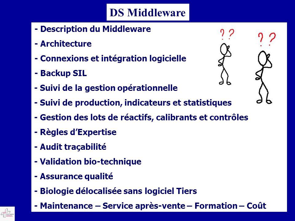 - Description du Middleware - Architecture - Connexions et intégration logicielle - Backup SIL - Suivi de la gestion opérationnelle - Suivi de product