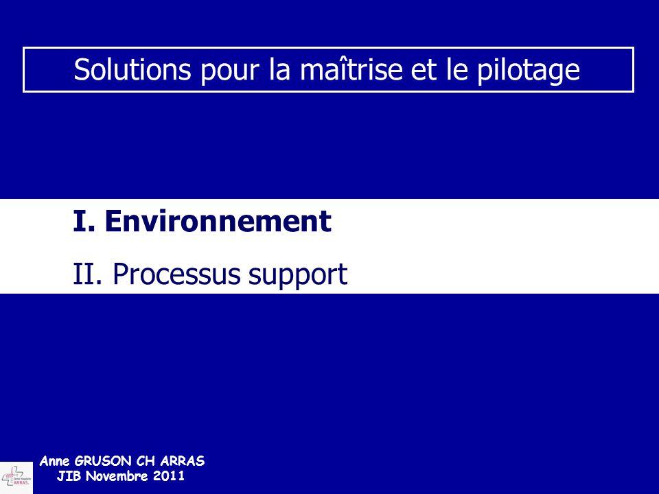 I. Environnement II. Processus support Solutions pour la maîtrise et le pilotage Anne GRUSON CH ARRAS JIB Novembre 2011