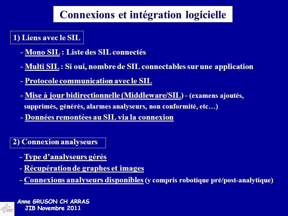 - Mono SIL : Liste des SIL connectés - Multi SIL : Si oui, nombre de SIL connectables sur une application - Protocole communication avec le SIL - Mise