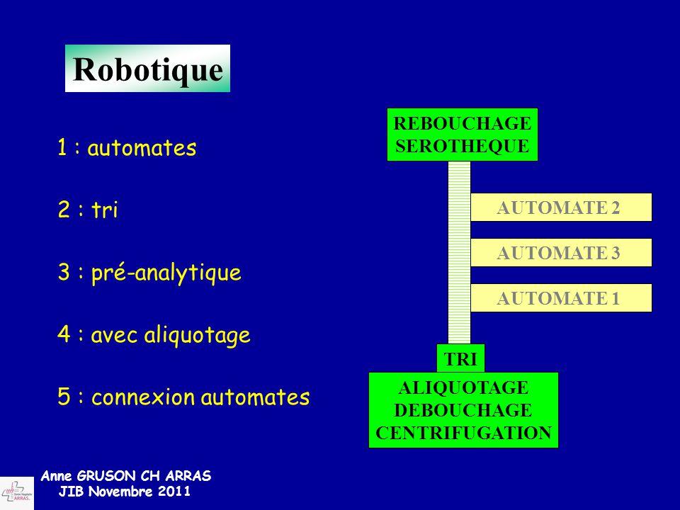 Robotique AUTOMATE 1 AUTOMATE 2 AUTOMATE 3 1 : automates 5 : connexion automates 3 : pré-analytique DEBOUCHAGE CENTRIFUGATION 2 : tri TRI 4 : avec ali