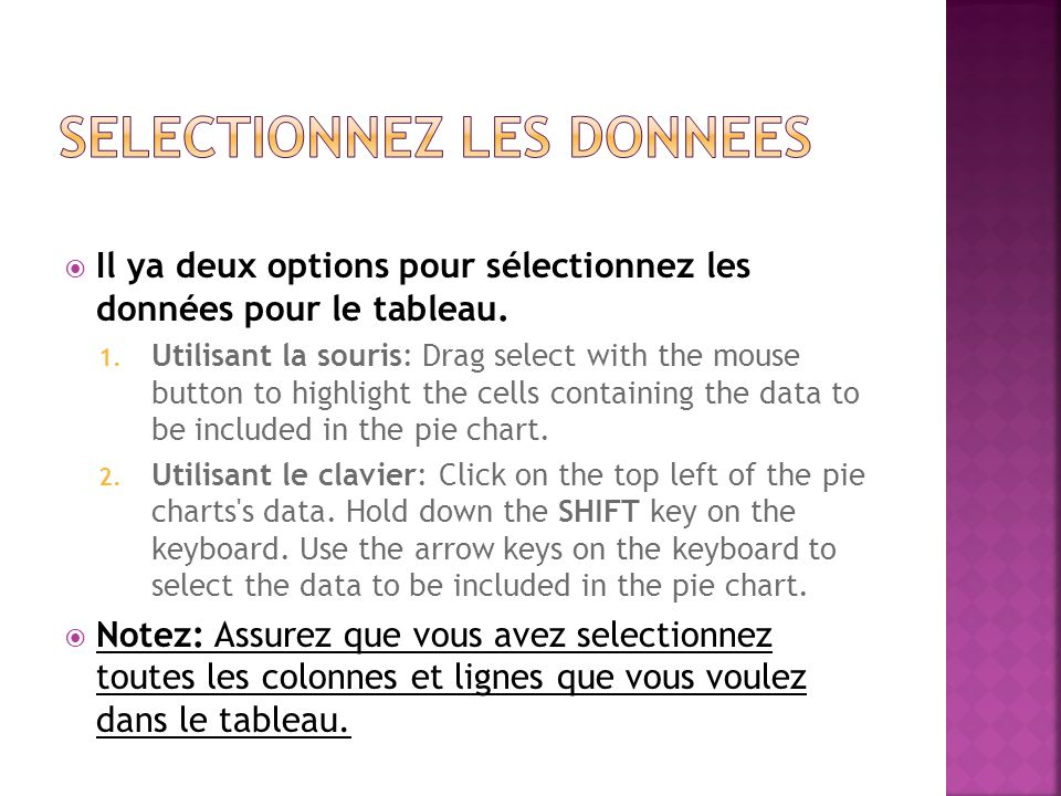  Il ya deux options pour sélectionnez les données pour le tableau. 1. Utilisant la souris: Drag select with the mouse button to highlight the cells c