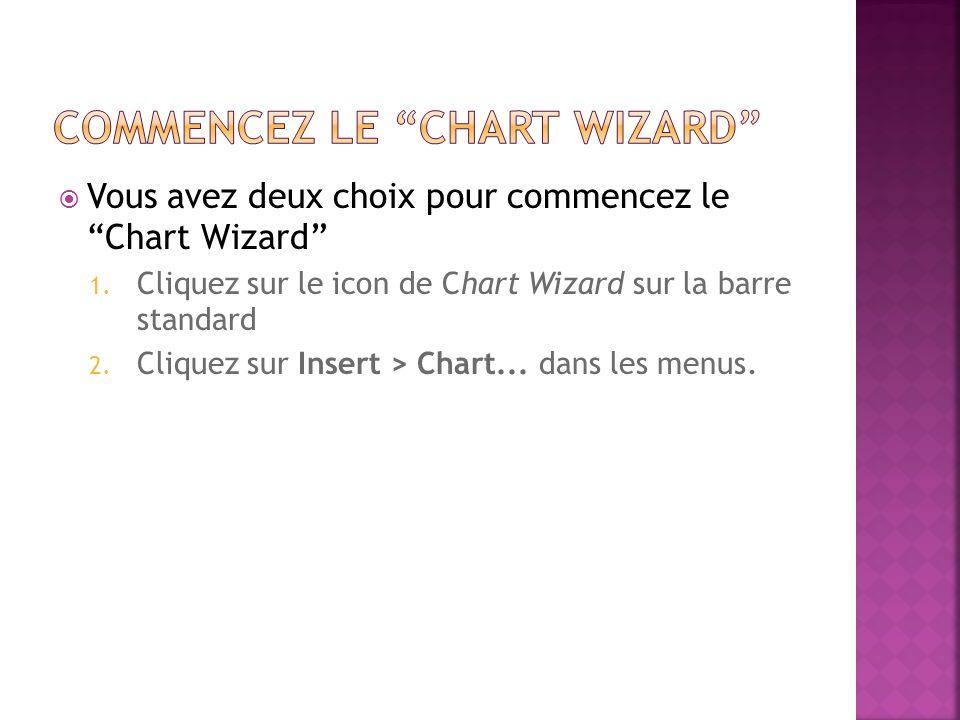 """ Vous avez deux choix pour commencez le """"Chart Wizard"""" 1. Cliquez sur le icon de Chart Wizard sur la barre standard 2. Cliquez sur Insert > Chart..."""