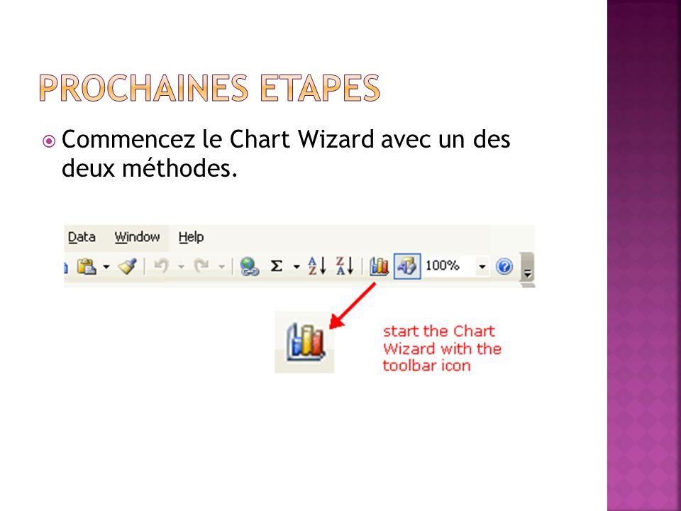  Commencez le Chart Wizard avec un des deux méthodes.