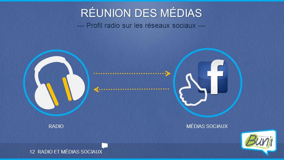 RADIO ET MÉDIAS SOCIAUX RÉUNION DES MÉDIAS --- Profil radio sur les réseaux sociaux --- RADIOMÉDIAS SOCIAUX 12