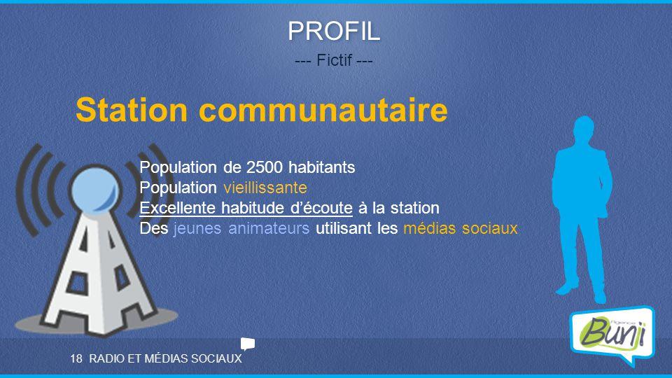 RADIO ET MÉDIAS SOCIAUX PROFIL --- Fictif --- Station communautaire 18 Population de 2500 habitants Population vieillissante Excellente habitude d'éco