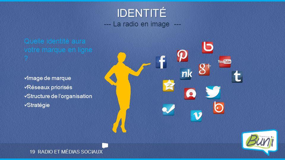 RADIO ET MÉDIAS SOCIAUX IDENTITÉ Quelle identité aura votre marque en ligne ? Image de marque Réseaux priorisés Structure de l'organisation Stratégie