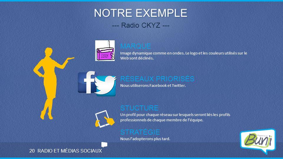 RADIO ET MÉDIAS SOCIAUX NOTRE EXEMPLE --- Radio CKYZ --- MARQUE Image dynamique comme en ondes. Le logo et les couleurs utilisés sur le Web sont décli