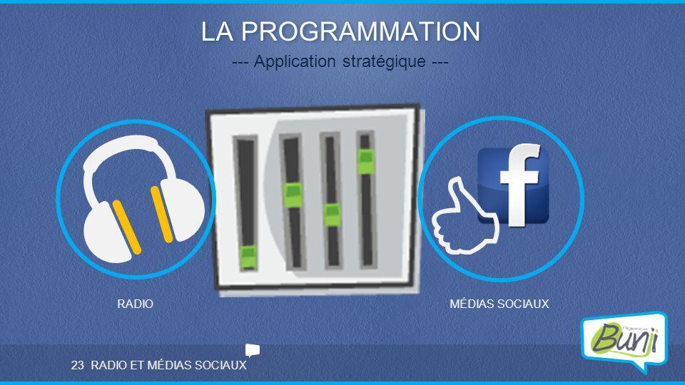 RADIO ET MÉDIAS SOCIAUX LA PROGRAMMATION --- Application stratégique --- RADIOMÉDIAS SOCIAUX 23