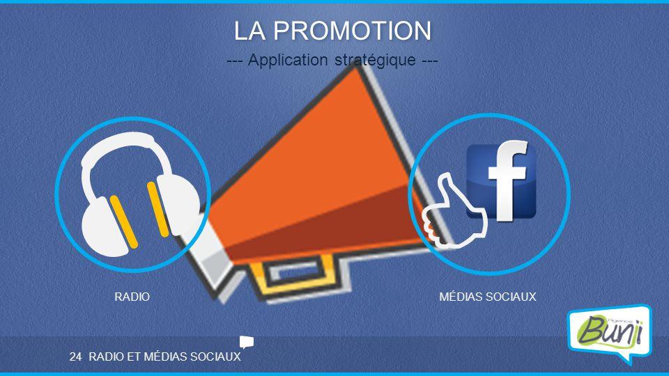 RADIO ET MÉDIAS SOCIAUX LA PROMOTION --- Application stratégique --- RADIOMÉDIAS SOCIAUX 24