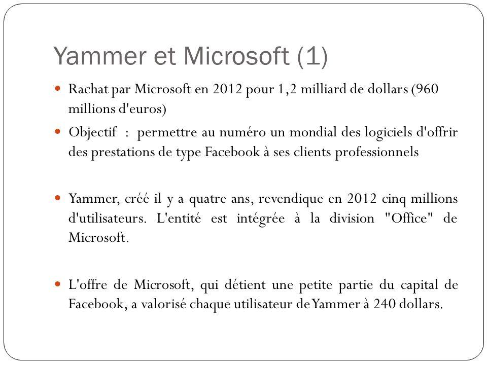 Yammer et Microsoft (1) Rachat par Microsoft en 2012 pour 1,2 milliard de dollars (960 millions d euros) Objectif : permettre au numéro un mondial des logiciels d offrir des prestations de type Facebook à ses clients professionnels Yammer, créé il y a quatre ans, revendique en 2012 cinq millions d utilisateurs.