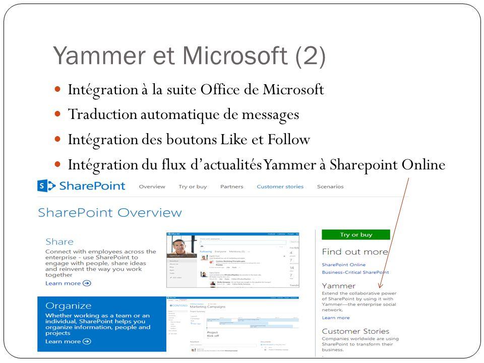 Yammer et Microsoft (2) Intégration à la suite Office de Microsoft Traduction automatique de messages Intégration des boutons Like et Follow Intégration du flux d'actualités Yammer à Sharepoint Online