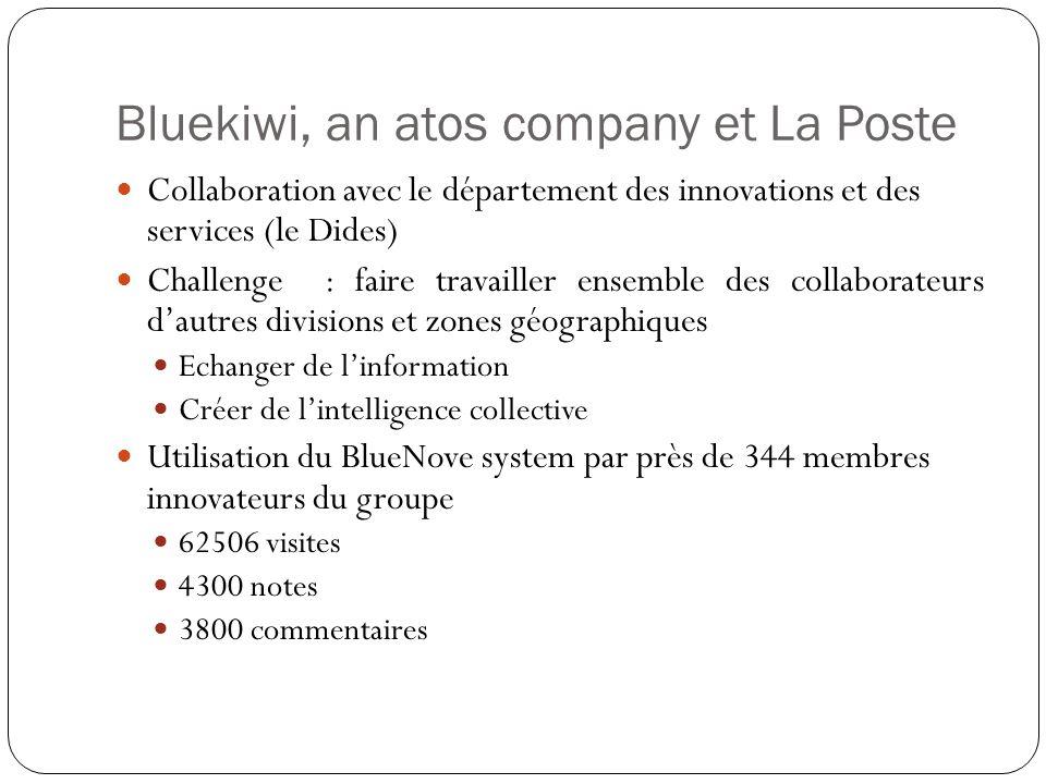 Bluekiwi, an atos company et La Poste Collaboration avec le département des innovations et des services (le Dides) Challenge : faire travailler ensemble des collaborateurs d'autres divisions et zones géographiques Echanger de l'information Créer de l'intelligence collective Utilisation du BlueNove system par près de 344 membres innovateurs du groupe 62506 visites 4300 notes 3800 commentaires