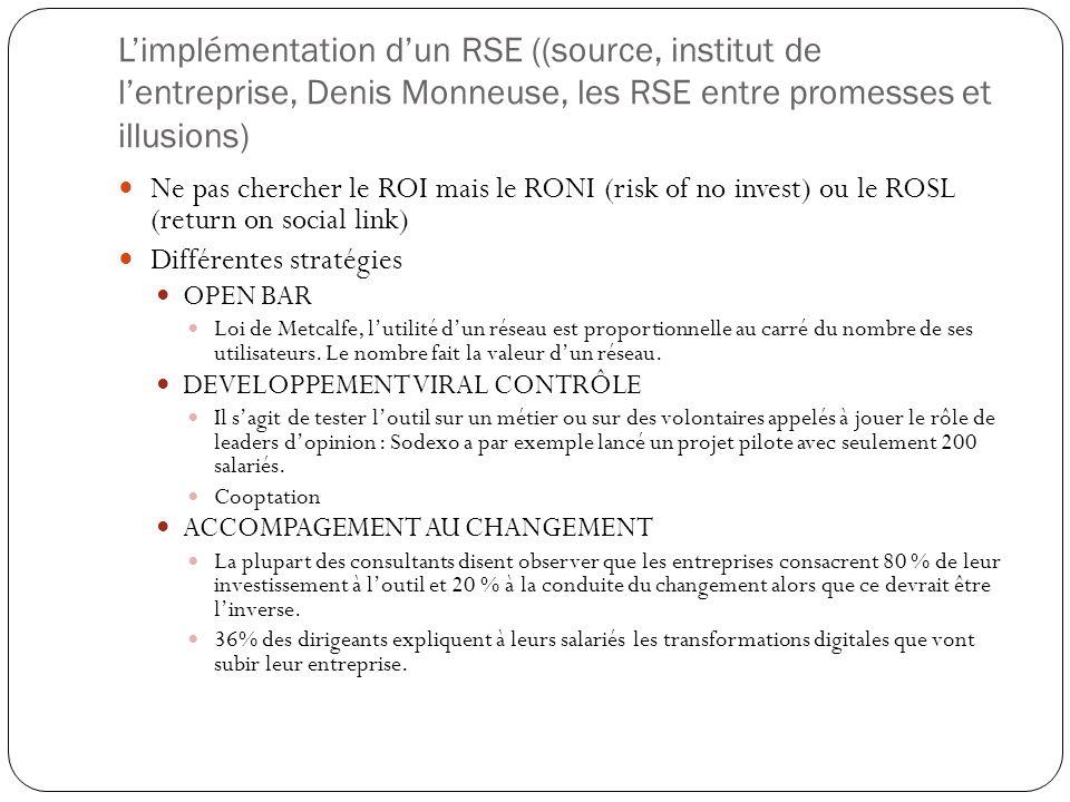 L'implémentation d'un RSE ((source, institut de l'entreprise, Denis Monneuse, les RSE entre promesses et illusions) Ne pas chercher le ROI mais le RONI (risk of no invest) ou le ROSL (return on social link) Différentes stratégies OPEN BAR Loi de Metcalfe, l'utilité d'un réseau est proportionnelle au carré du nombre de ses utilisateurs.