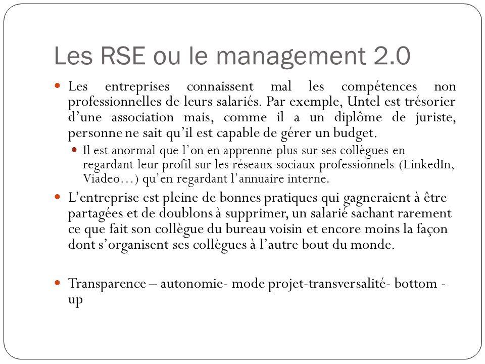 Les RSE ou le management 2.0 Les entreprises connaissent mal les compétences non professionnelles de leurs salariés.