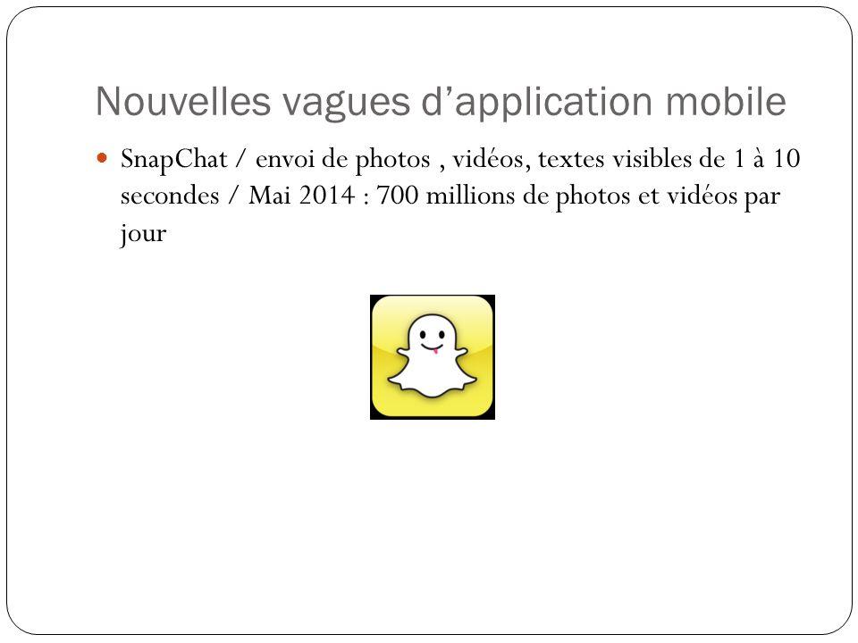 Nouvelles vagues d'application mobile SnapChat / envoi de photos, vidéos, textes visibles de 1 à 10 secondes / Mai 2014 : 700 millions de photos et vidéos par jour