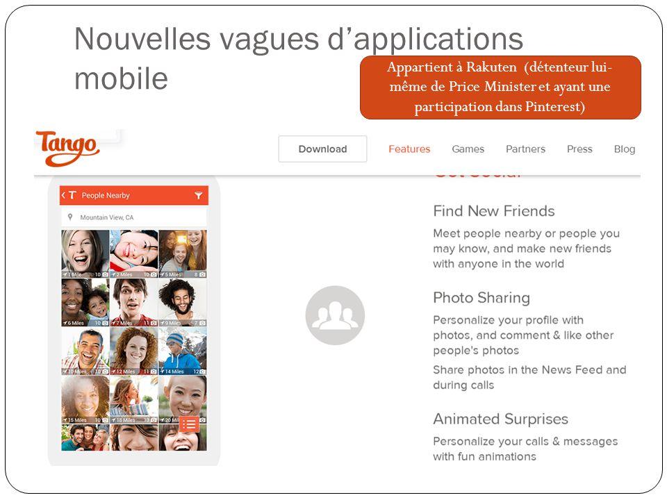 Nouvelles vagues d'applications mobile Appartient à Rakuten (détenteur lui- même de Price Minister et ayant une participation dans Pinterest)