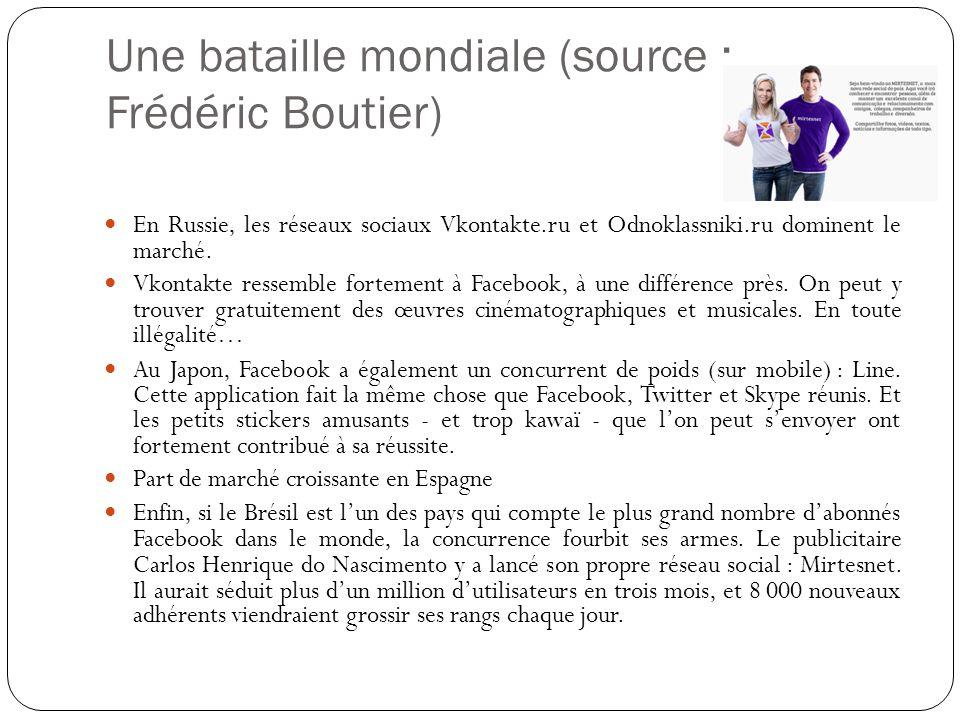 Une bataille mondiale (source : Frédéric Boutier) En Russie, les réseaux sociaux Vkontakte.ru et Odnoklassniki.ru dominent le marché.