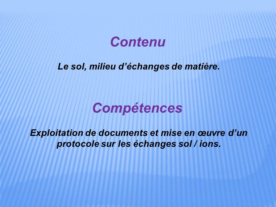Contenu Le sol, milieu d'échanges de matière.