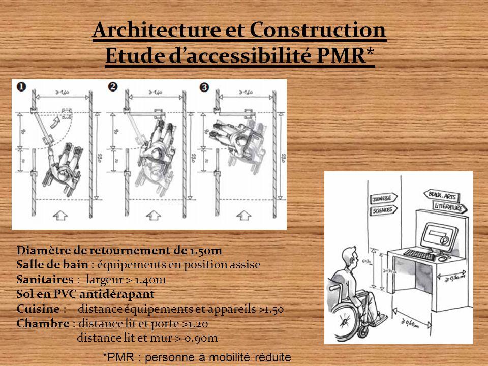 Architecture et Construction Etude d'accessibilité PMR* Diamètre de retournement de 1.50m Salle de bain : équipements en position assise Sanitaires :