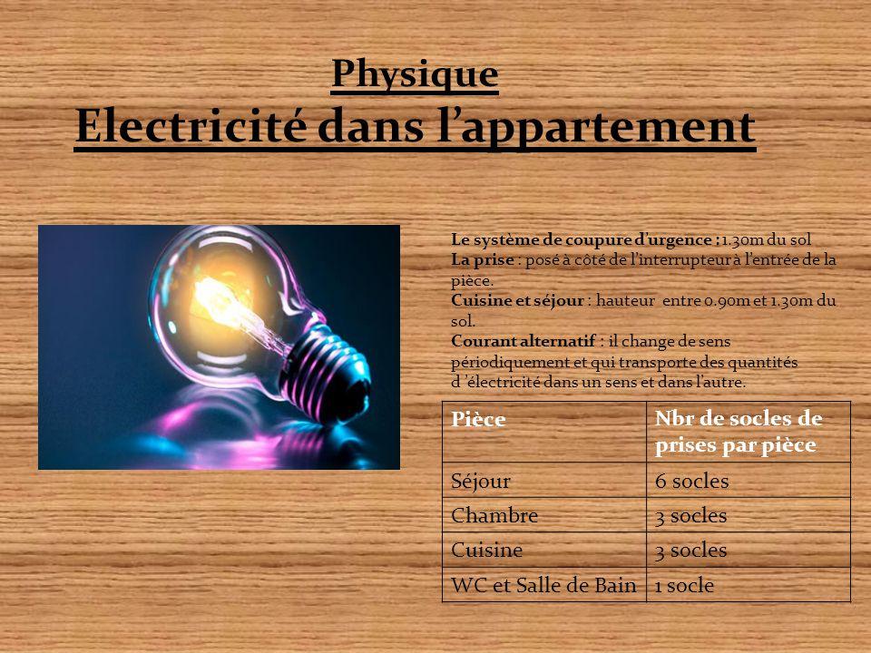 Physique Electricité dans l'appartement PièceNbr de socles de prises par pièce Séjour6 socles Chambre3 socles Cuisine3 socles WC et Salle de Bain1 soc