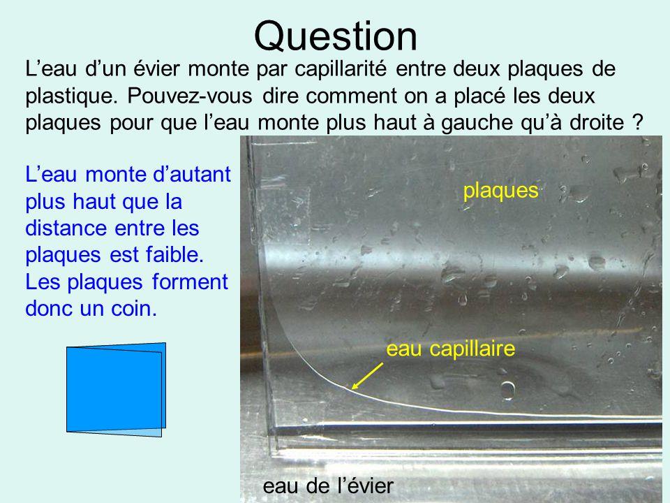 Question L'eau d'un évier monte par capillarité entre deux plaques de plastique. Pouvez-vous dire comment on a placé les deux plaques pour que l'eau m