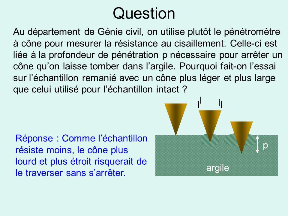 Question Au département de Génie civil, on utilise plutôt le pénétromètre à cône pour mesurer la résistance au cisaillement. Celle-ci est liée à la pr