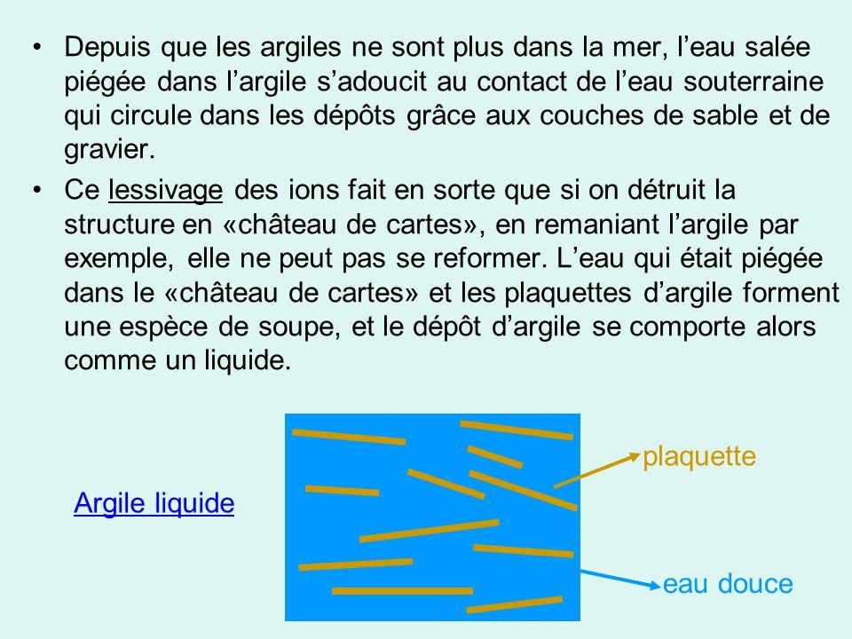 Depuis que les argiles ne sont plus dans la mer, l'eau salée piégée dans l'argile s'adoucit au contact de l'eau souterraine qui circule dans les dépôt