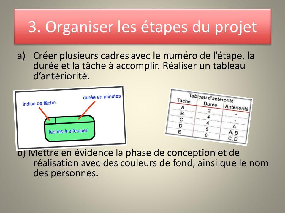 a)Créer plusieurs cadres avec le numéro de l'étape, la durée et la tâche à accomplir. Réaliser un tableau d'antériorité. b) Mettre en évidence la phas