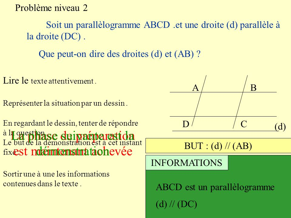 AB (d) CD BUT : (d) // (AB) INFORMATIONS ABCD est un parallèlogramme (d) // (DC) Conclusion Théorème Informations Conclusion Théorème Informations Problème de niveau 2.