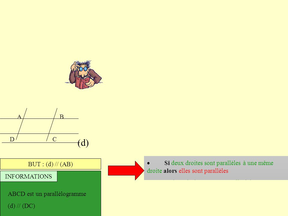 AB (d) CD BUT : (d) // (AB) INFORMATIONS ABCD est un parallèlogramme (d) // (DC) Conclusion Théorème Informations Si deux droites sont parallèles à une même droite alors elles sont parallèles (d) // (AB) Quelles sont donc ces droites Les droites (d) et (AB) Mais, à quelle autre droite, peuvent-elles être parallèles .