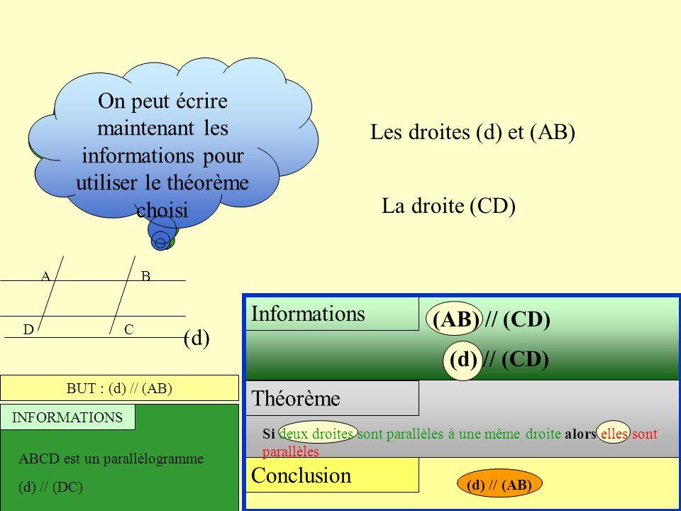 AB (d) CD BUT : (d) // (AB) INFORMATIONS ABCD est un parallèlogramme (d) // (DC) Conclusion Théorème Informations Si deux droites sont parallèles à une même droite alors elles sont parallèles (d) // (AB) (AB) // (CD) (d) // (CD) Ces deux informations, étaient-elles données dans le texte .