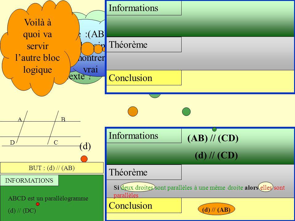 AB (d) CD BUT : (d) // (AB) INFORMATIONS ABCD est un parallèlogramme (d) // (DC) Conclusion Théorème Informations Si deux droites sont parallèles à une même droite alors elles sont parallèles (d) // (AB) (d) // (CD) Conclusion Théorème Informations (AB) // (CD) Dans quelle fiche faut-il chercher le théorème ?