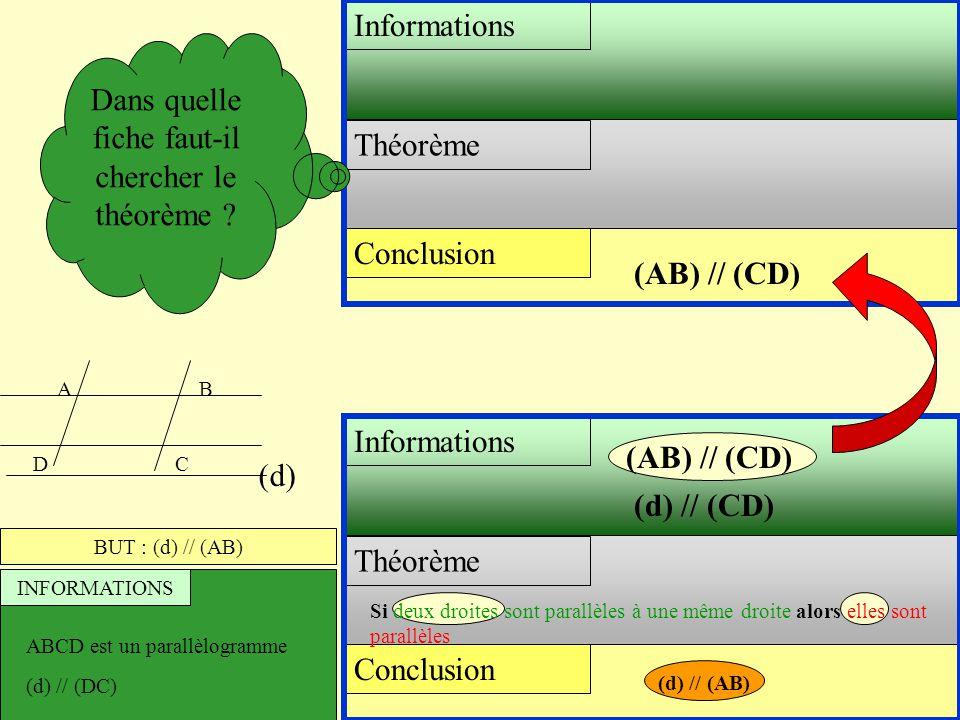 AB (d) CD BUT : (d) // (AB) INFORMATIONS ABCD est un parallèlogramme (d) // (DC) Conclusion Théorème Informations Si deux droites sont parallèles à un