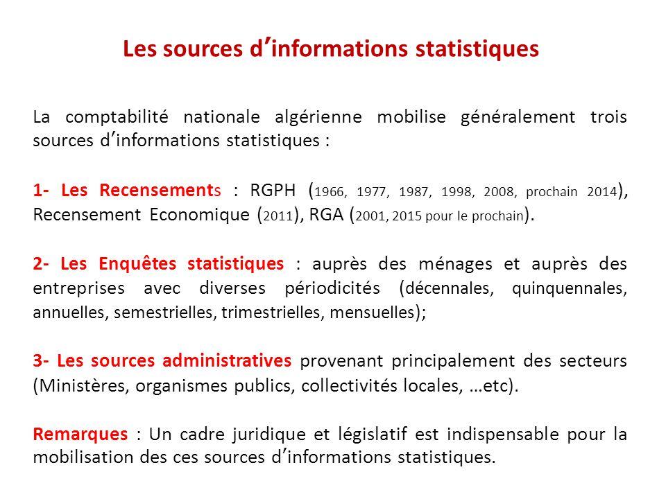 Les sources d'informations statistiques La comptabilité nationale algérienne mobilise généralement trois sources d'informations statistiques : 1- Les