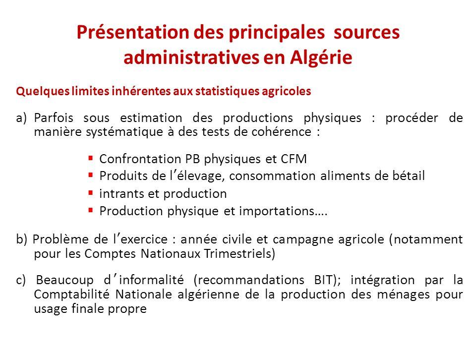 Présentation des principales sources administratives en Algérie Quelques limites inhérentes aux statistiques agricoles a)Parfois sous estimation des p